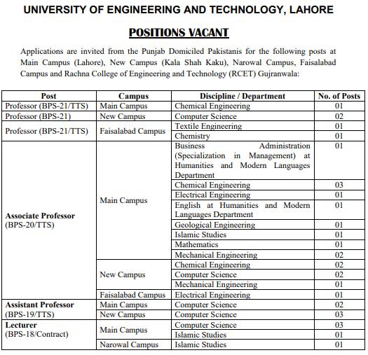 University UET Announced New Jobs October 2021 || UET Job Lahore for Lecturer, Professor, Teaching Assistant