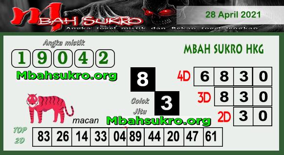 Syair HK Rabu 28 April 2021 -