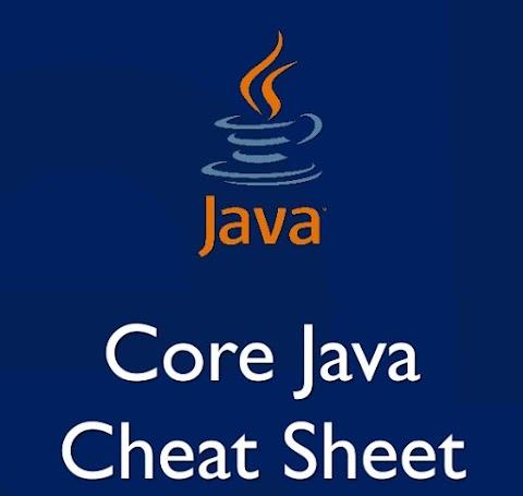 Core Java Cheat Sheet 2021!