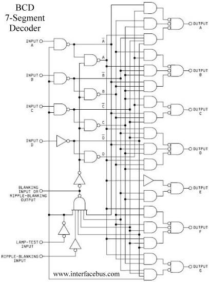 logic diagram for code
