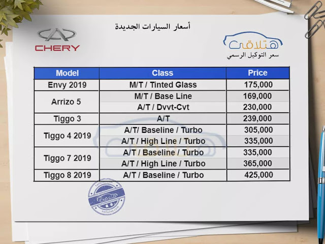 CHERY Prices in Egypt Apilr 2020