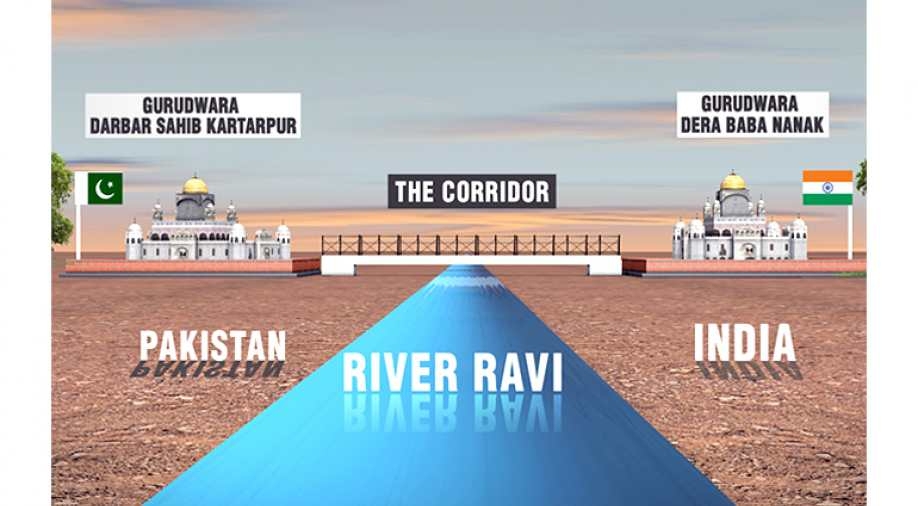 Kartarpur Corridor - 2nd round talks held between India Pakistan