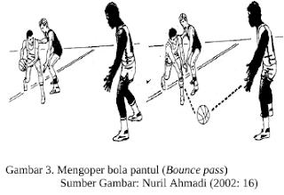 Mengoper bola pantulan (Bounce pass)
