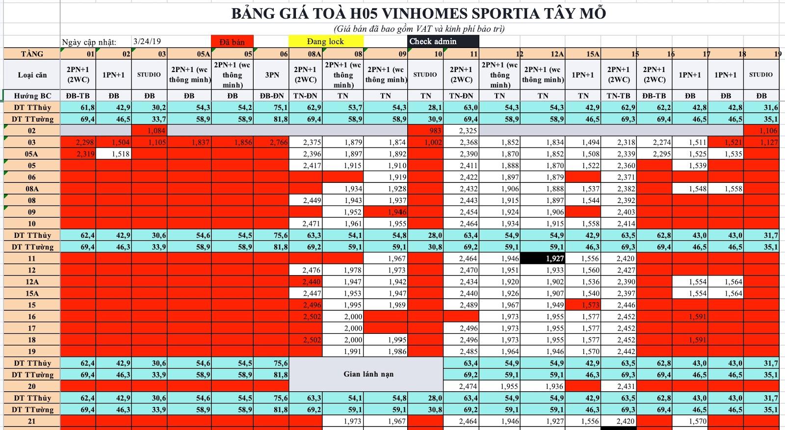 Bảng giá toà H05 Vinhomes Sportia Đại Mỗ