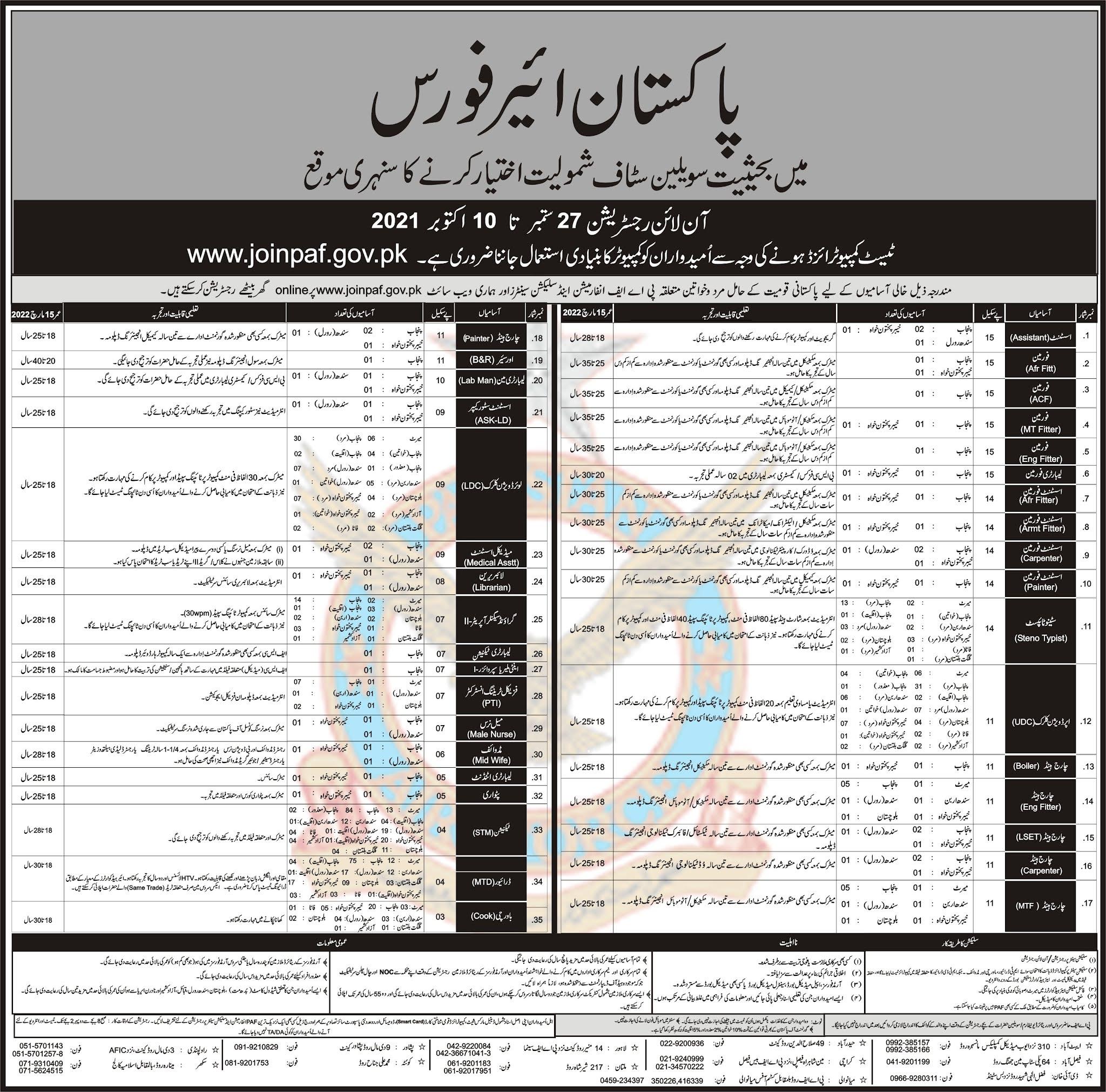 PAKISTAN AIR FORCA (PAF) JOBS-2021-APPLY ONLINE-PAF Jobs 2021 – 800+ Vacancies