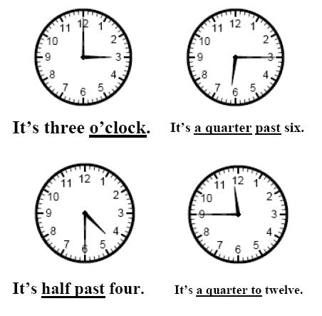 Learning English with Gabitxu: WHAT'S THE TIME? (L3U7) (L4U1)