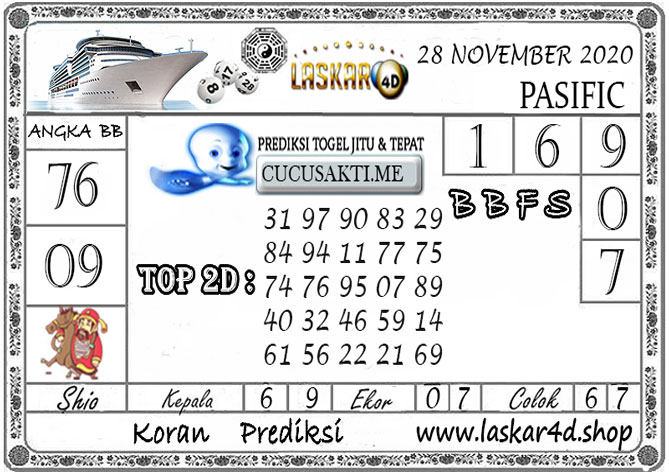 Prediksi Togel PASIFIC LASKAR4D 28 NOVEMBER 2020