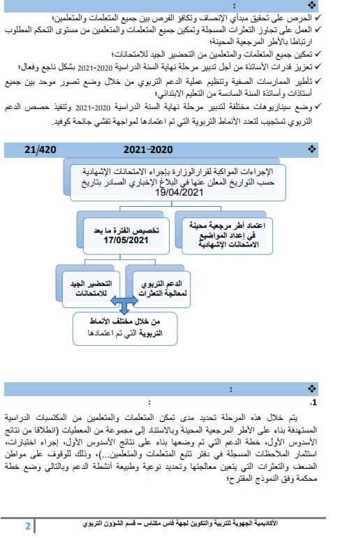 ورقة تأطيرية حول تدبير مرحلة نهاية السنة الدراسية 2020-2021 و تنفيد حصص الدعم التربوي