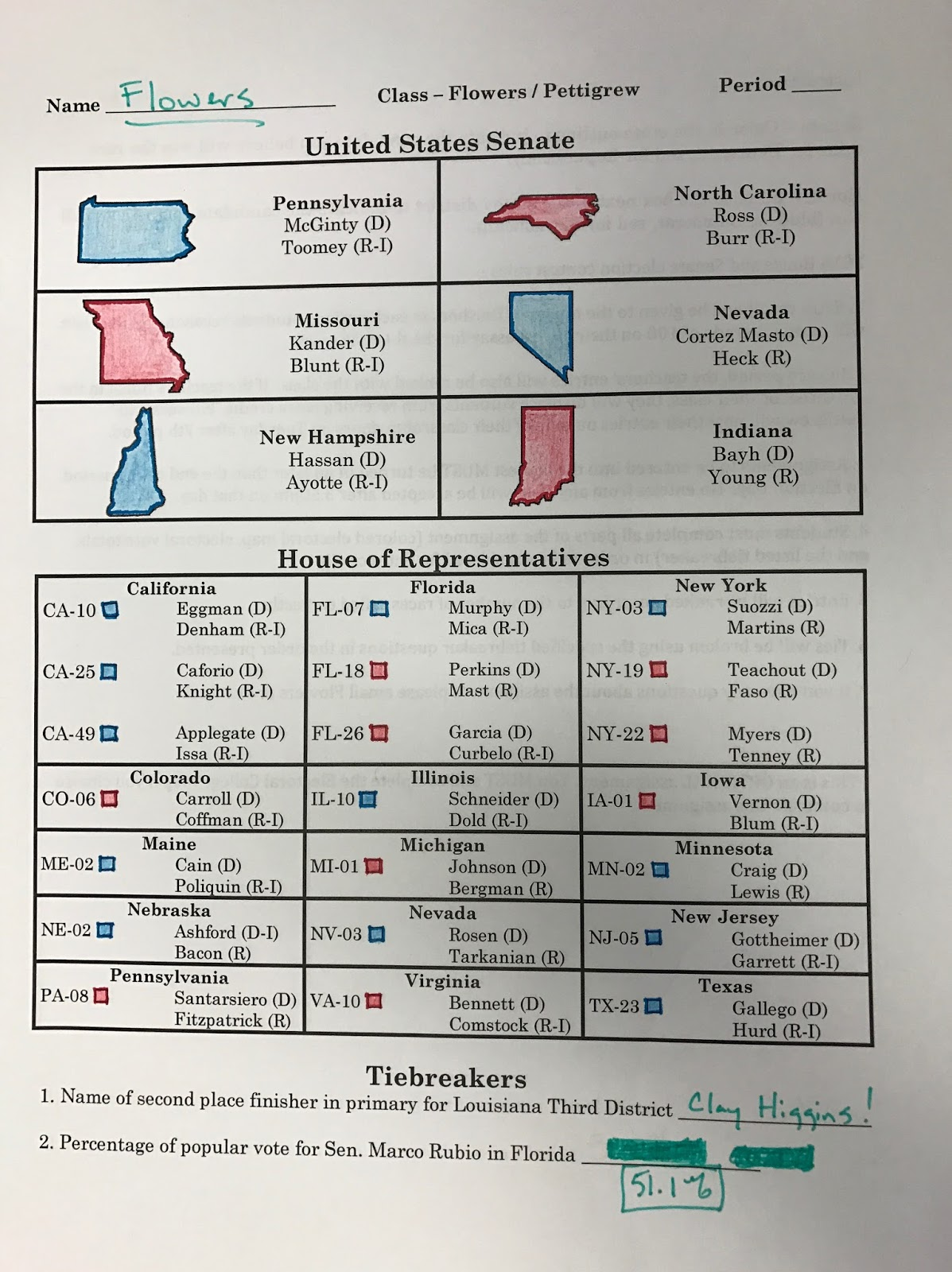 here they are the official flowers and pettigrew prediction maps good luck to everyone