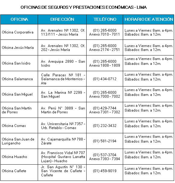 Direccion de oficinas de seguros en todo el peru for Oficina de prestaciones