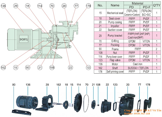 Cấu tạo của máy bơm hóa chất đầu nhựa hiệu Showfou- Đài Loan