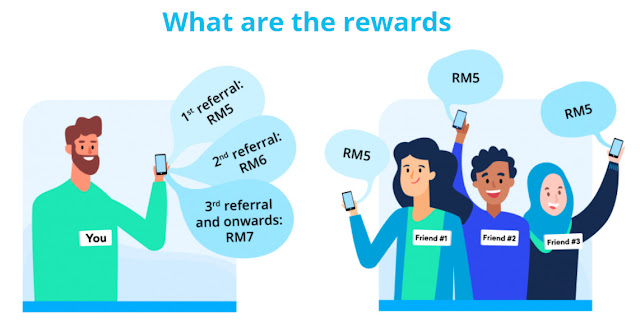 Download SETEL and key in referral Code 'ptzu' for your cash rebate