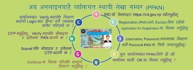अब अनलाइनबाटै व्यक्तिगत स्थायी लेखा (PPAN), कसरी लिने ? || Business Partner Nepal.