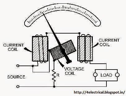 Electrical and Electronics Tutorials: Explanation of