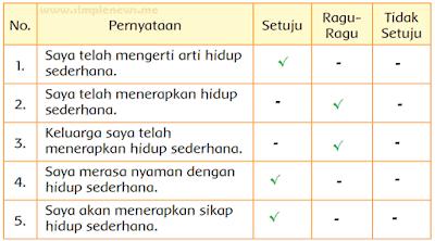tabel pernyataan berikut dengan jujur www.simplenews.me