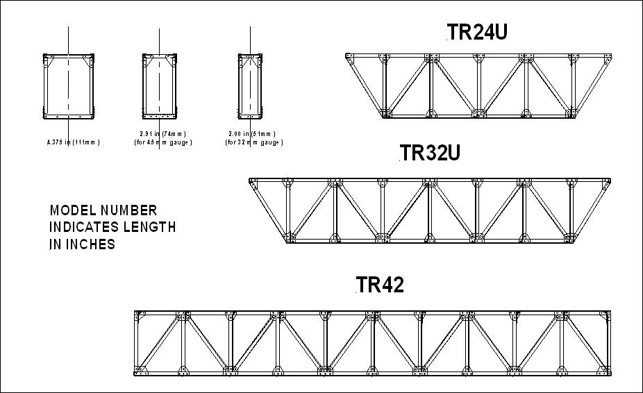 Gnome Miniature Engineering model railway bridges: G scale