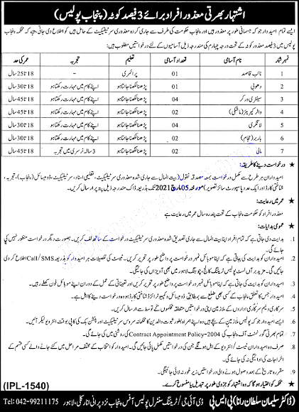 Latest Job in Punjab Police 2021