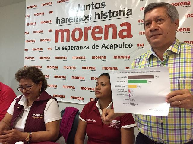 encuestas acapulco 2018 morena amlo