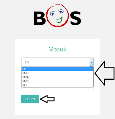 Laporan Bos Online 2017 di Web Kemdikbud Versi Baru