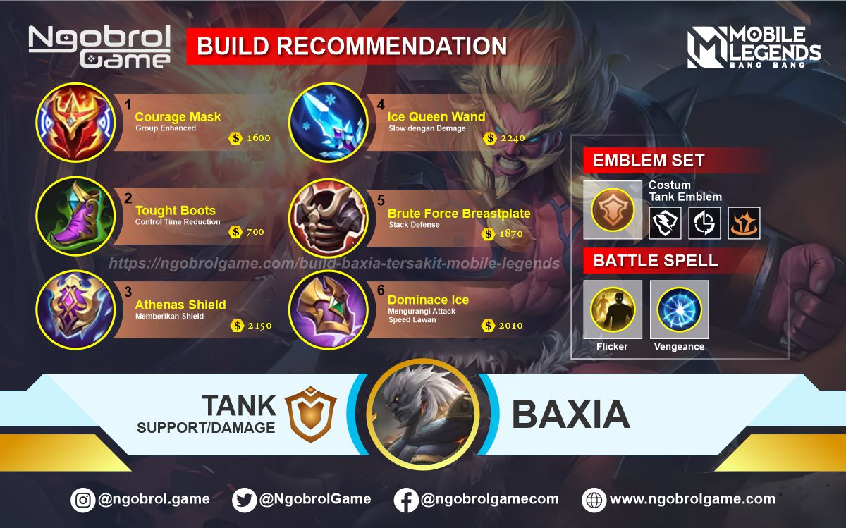Build Baxia Tersakit 2021 Mobile Legends