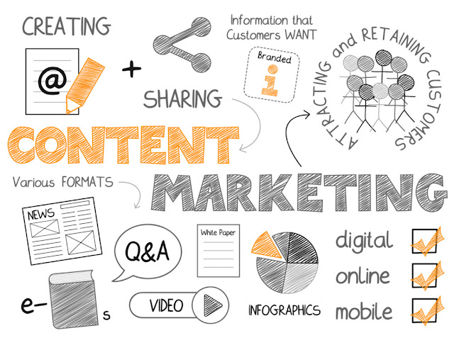 Content Marketing {the bottom line is} - {How exactly to} Use Content {to create} Real Business Results [Podcast]