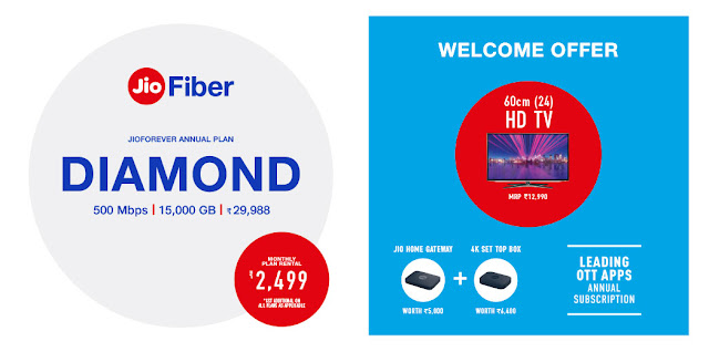 Jio Fiber Diamond Plan