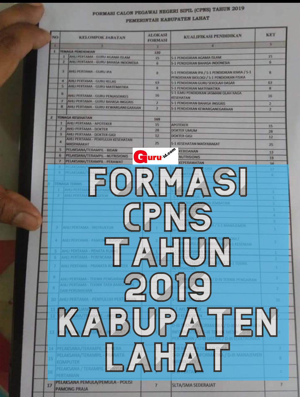 Formasi Cpns Sma 2019 : formasi, Rincian, Formasi, Lahat, Persyaratan, Mendaftar, Pendidikan, Terbaru