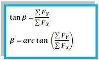rumus mencari arah vektor resultan