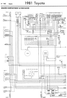 Toyota    Supra    1981    Wiring    Diagrams   Online    Manual    Sharing