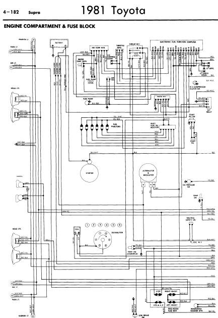 repairmanuals: Toyota Supra 1981 Wiring Diagrams