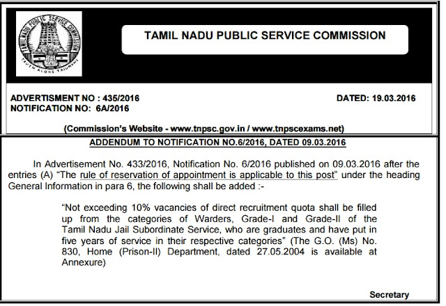 tnpsc assistant jailor exam last date extended to 25th april 2016