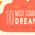 The 10 Most Common Dreams & What They Mean #infographic
