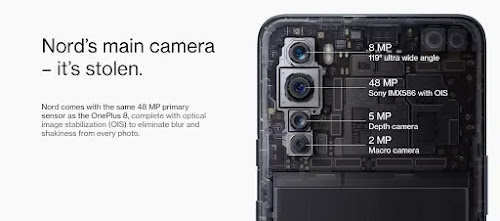 Latest Mobile Camera Review