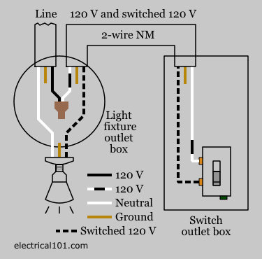 optional light switch wiring diagram nm hyderabad institute of electrical engineers operational light
