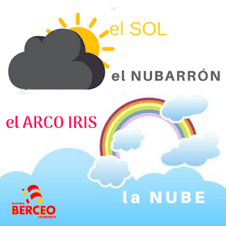 ELE vocabulary vocabulario spanish sky cielo