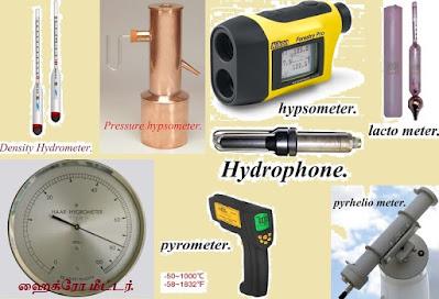 General knowledge box - Pyrhelio meter