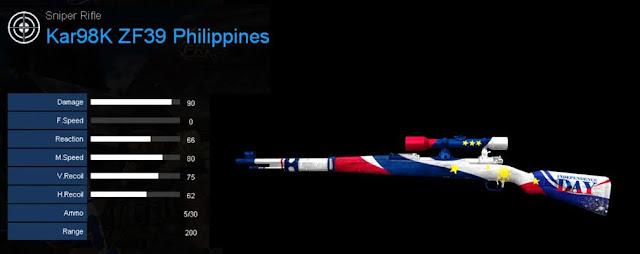 Detail Statistik Kar98K ZF39 Philippines