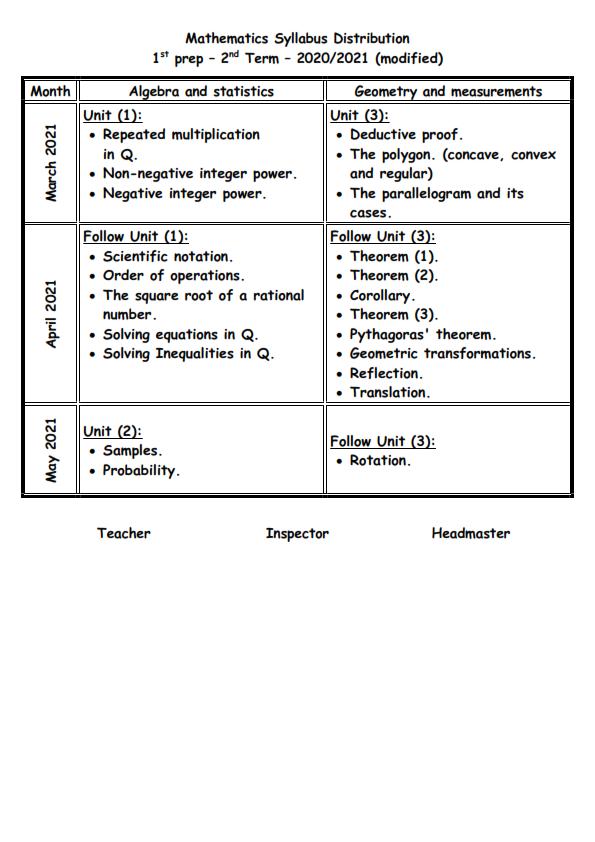توزيع مناهج الفصل الدراسي الثانى 2021 المعدلة 4-9%2BT2_004