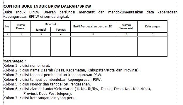Buku Induk BPKW/SPKW Kecamatan