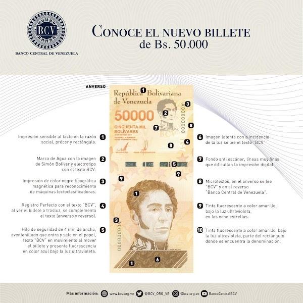 Conoce el nuevo billete de Bs. 50.000 que se incorpora al cono monetario vigente