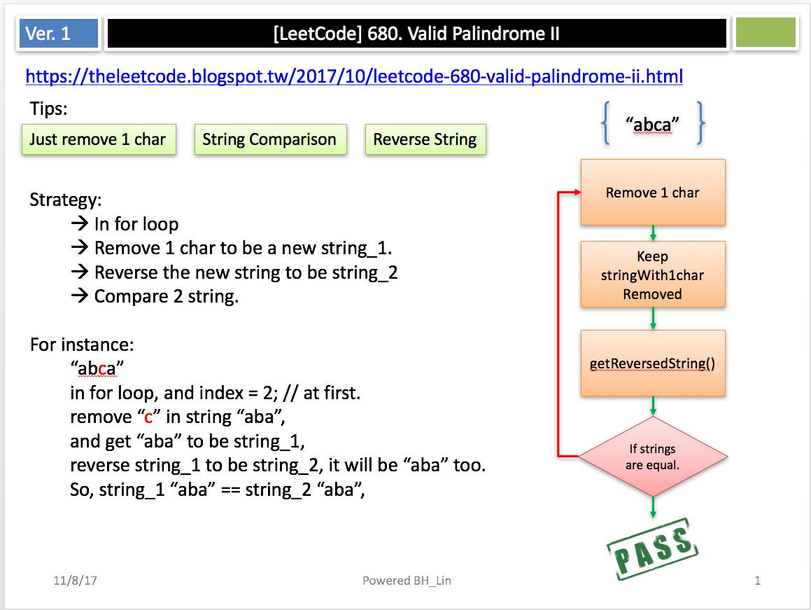 LeetCode] 680  Valid Palindrome II   BH_Lin - The LeetCode