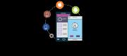 Mobile Development Interview Faqs