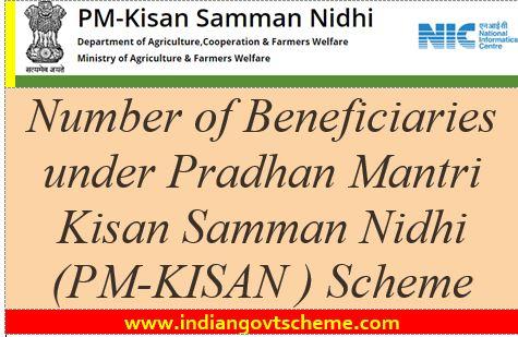 Pradhan+Mantri+Kisan+Samman+Nidhi+Scheme