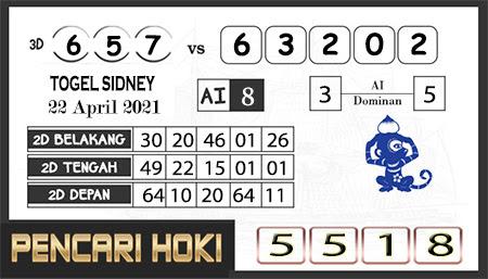 Prediksi Pencari Hoki Sdy Kamis 22-Mar-2021