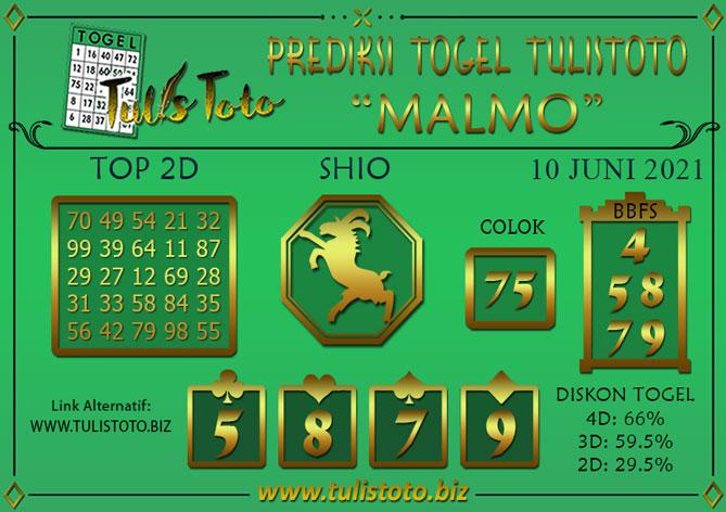 Prediksi Togel MALMO TULISTOTO 10 JUNI 2021