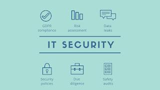 5 Tips untuk Meningkatkan Keamanan IT Di Perusahaan