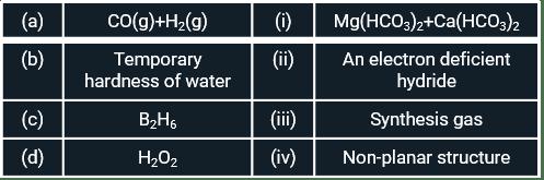 NEET - UG Previous Year Question Paper Code E1 2020 Mock Test Q130