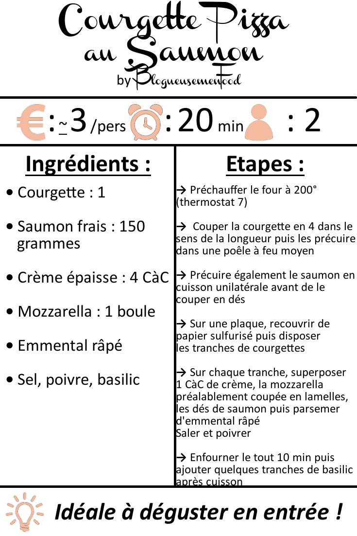 Courgette Pizza au Saumon