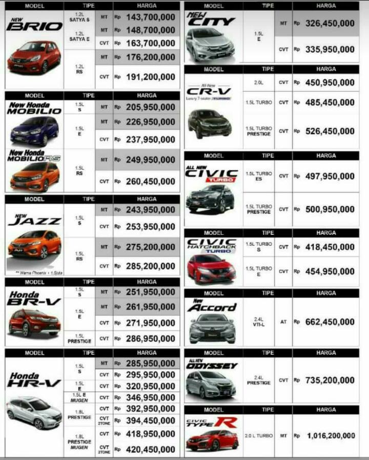 Daftar Harga Mobil Honda Pasuruan Agustus 2018 Honda Pasuruan
