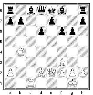 Posición de la partida de ajedrez Ciobanu - Mamaliga (Moldavia, 2000)